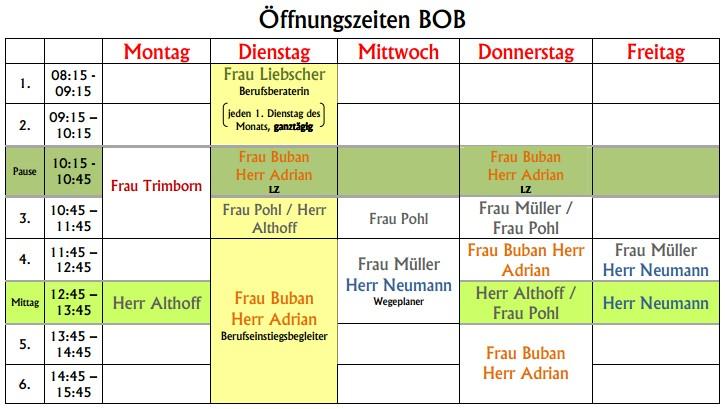 BoB-Öffnungszeiten